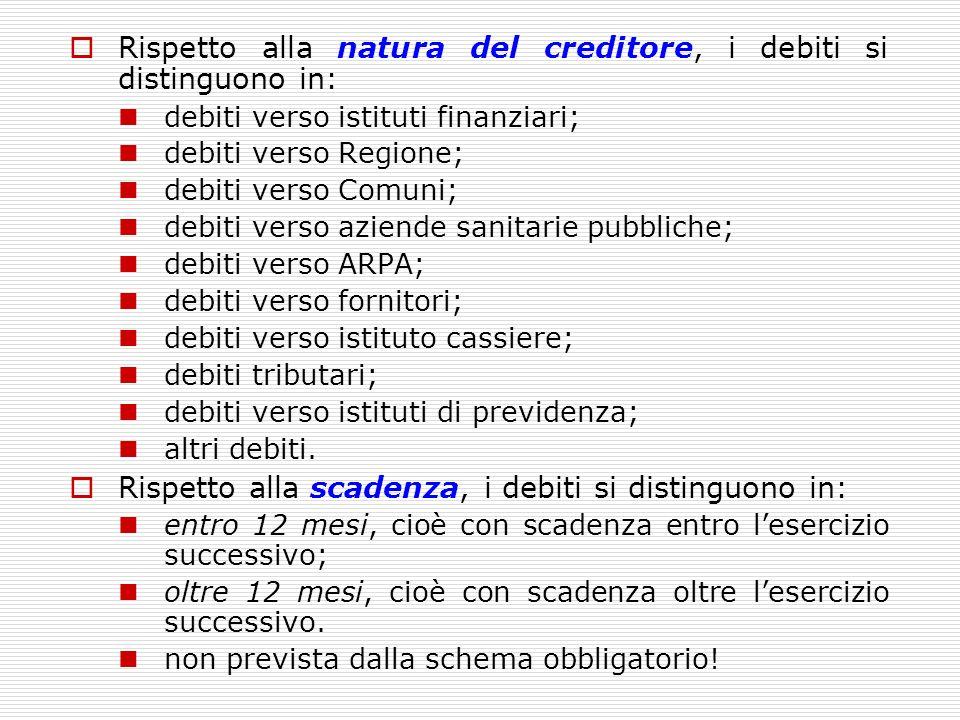 Rispetto alla natura del creditore, i debiti si distinguono in: