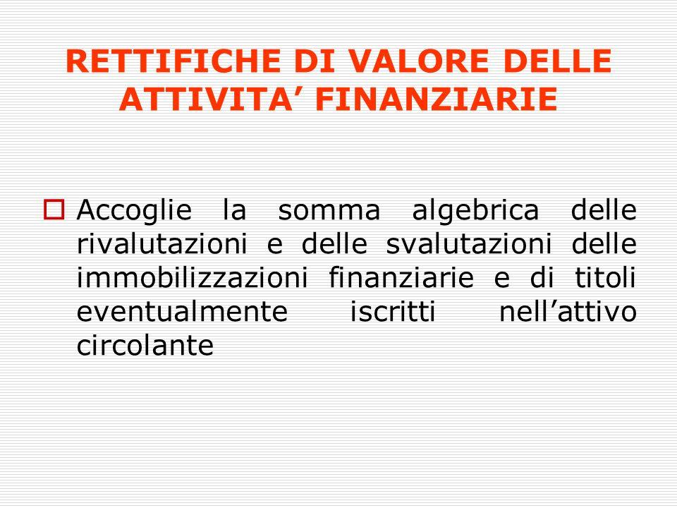 RETTIFICHE DI VALORE DELLE ATTIVITA' FINANZIARIE