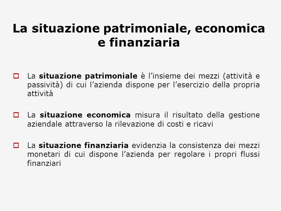La situazione patrimoniale, economica e finanziaria