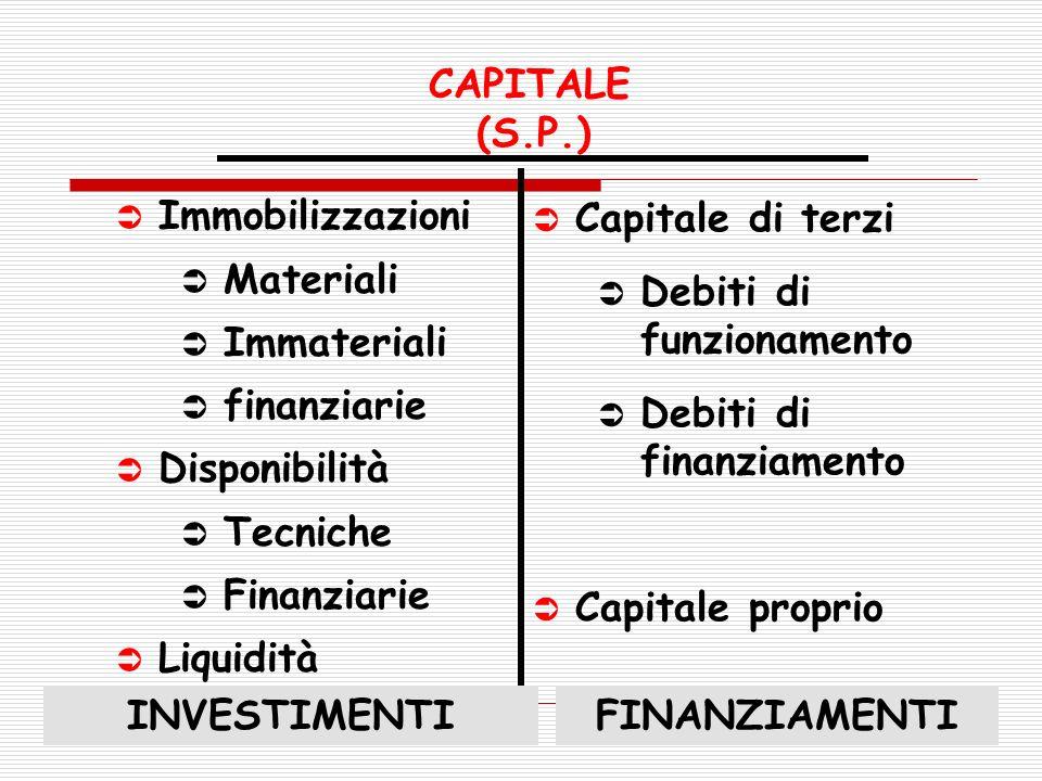 CAPITALE (S.P.) Immobilizzazioni. Materiali. Immateriali. finanziarie. Disponibilità. Tecniche.