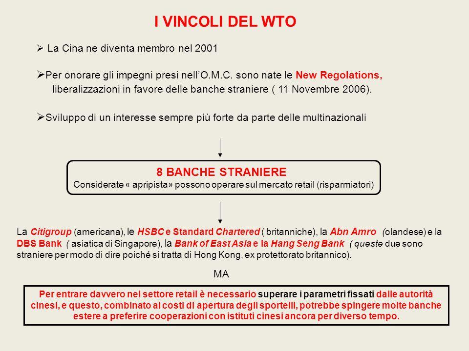 I VINCOLI DEL WTO La Cina ne diventa membro nel 2001. Per onorare gli impegni presi nell'O.M.C. sono nate le New Regolations,