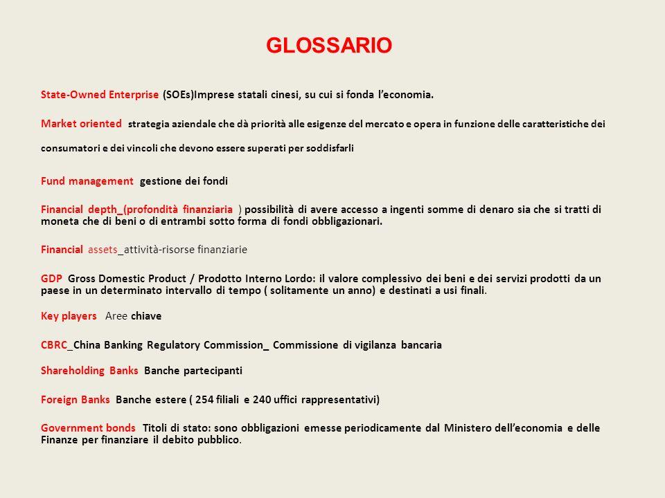 GLOSSARIO State-Owned Enterprise (SOEs)Imprese statali cinesi, su cui si fonda l'economia.