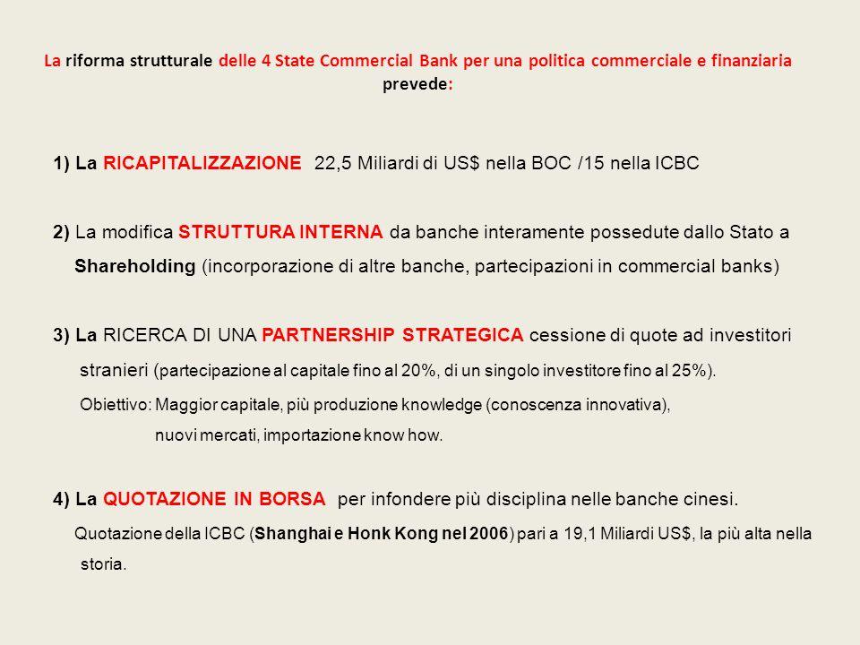 1) La RICAPITALIZZAZIONE 22,5 Miliardi di US$ nella BOC /15 nella ICBC