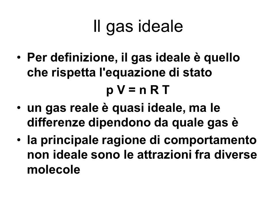 Il gas ideale Per definizione, il gas ideale è quello che rispetta l equazione di stato. p V = n R T.