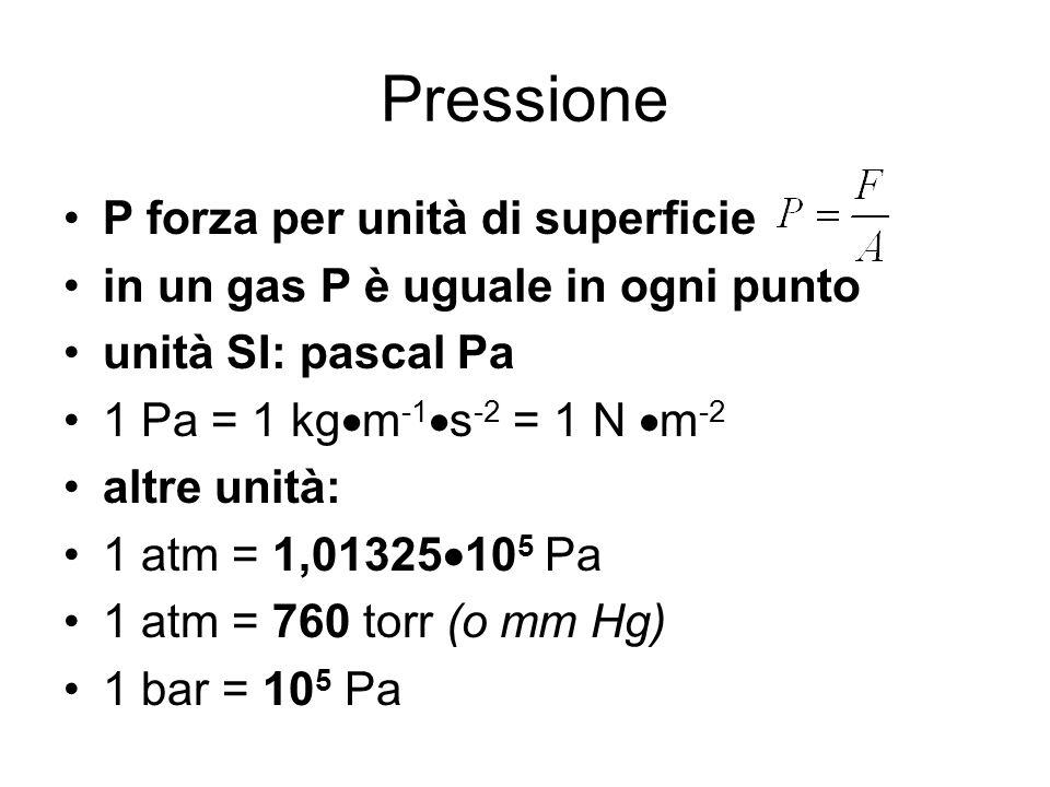 Pressione P forza per unità di superficie