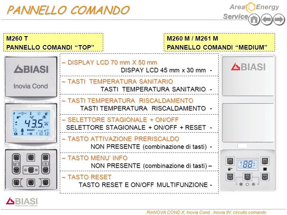 PANNELLO COMANDO M260 T PANNELLO COMANDI TOP M260 M / M261 M