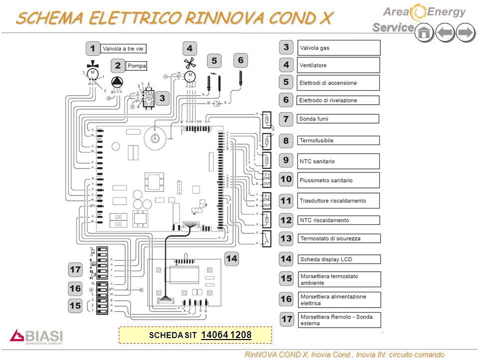 SCHEMA ELETTRICO RINNOVA COND X