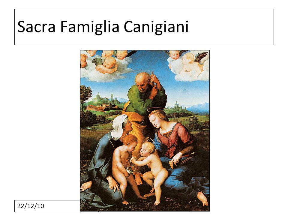 Sacra Famiglia Canigiani