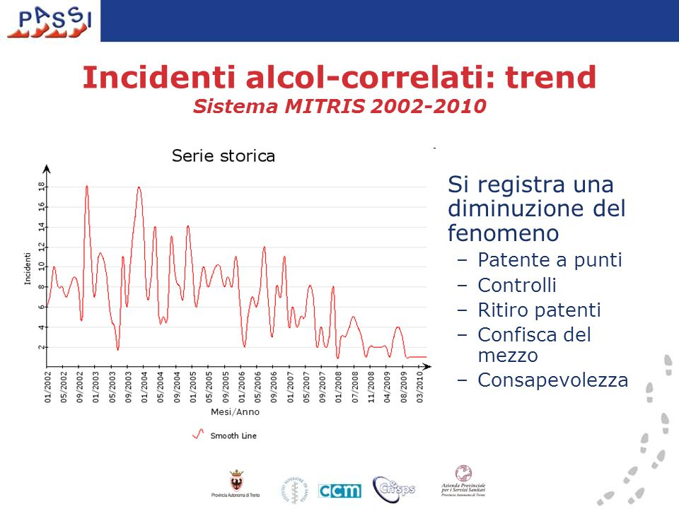 Incidenti alcol-correlati: trend Sistema MITRIS 2002-2010
