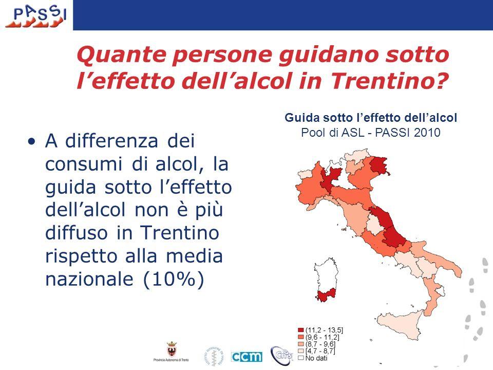 Quante persone guidano sotto l'effetto dell'alcol in Trentino