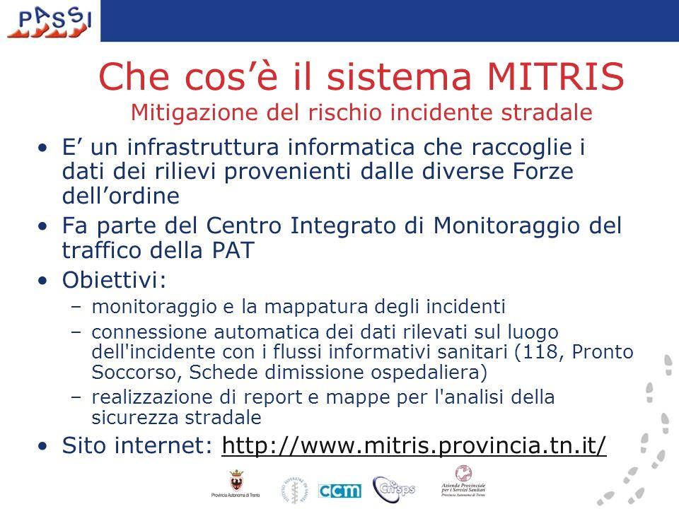 Che cos'è il sistema MITRIS Mitigazione del rischio incidente stradale