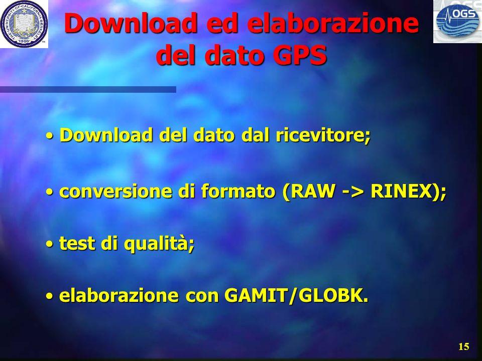 Download ed elaborazione del dato GPS