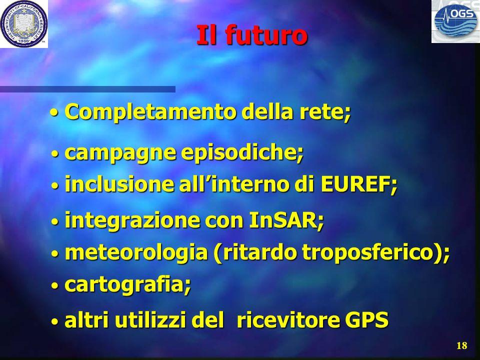 Il futuro Completamento della rete; campagne episodiche;
