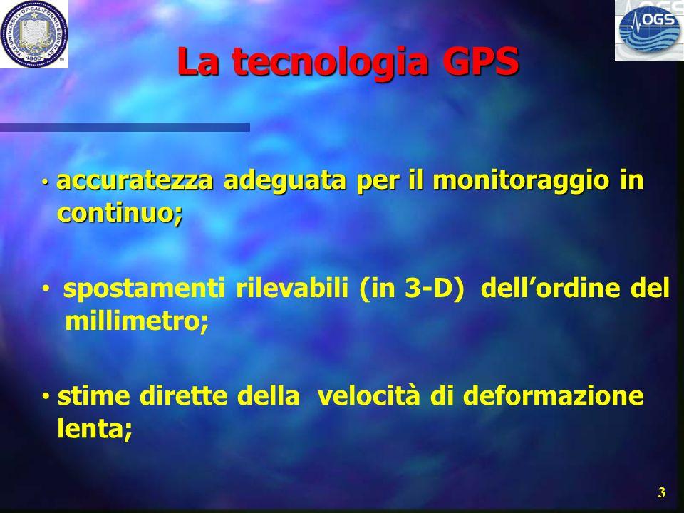 La tecnologia GPSaccuratezza adeguata per il monitoraggio in continuo; spostamenti rilevabili (in 3-D) dell'ordine del millimetro;