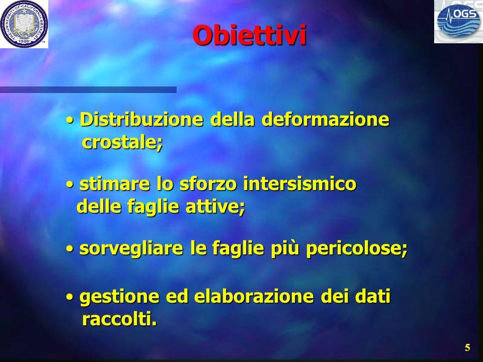 Obiettivi Distribuzione della deformazione crostale;