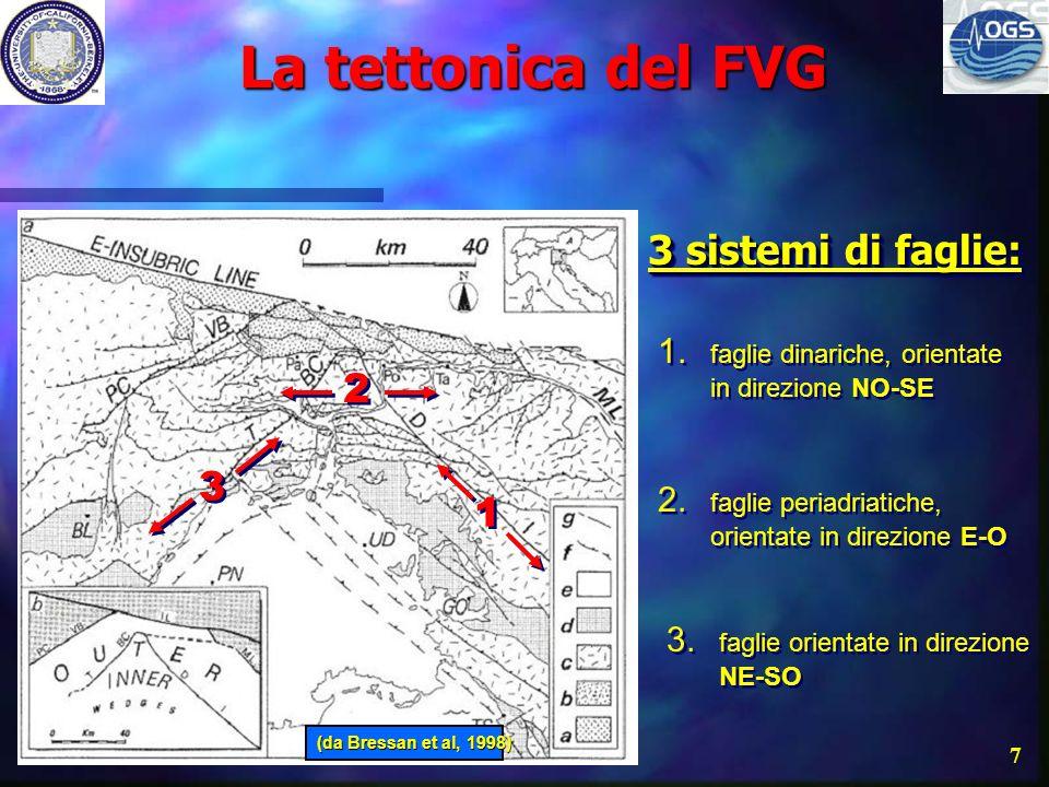 La tettonica del FVG 3 sistemi di faglie: 2 3 1