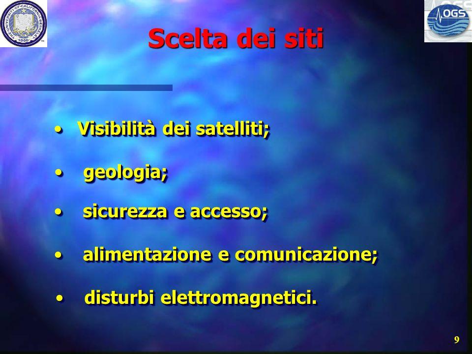 Scelta dei siti Visibilità dei satelliti; geologia;