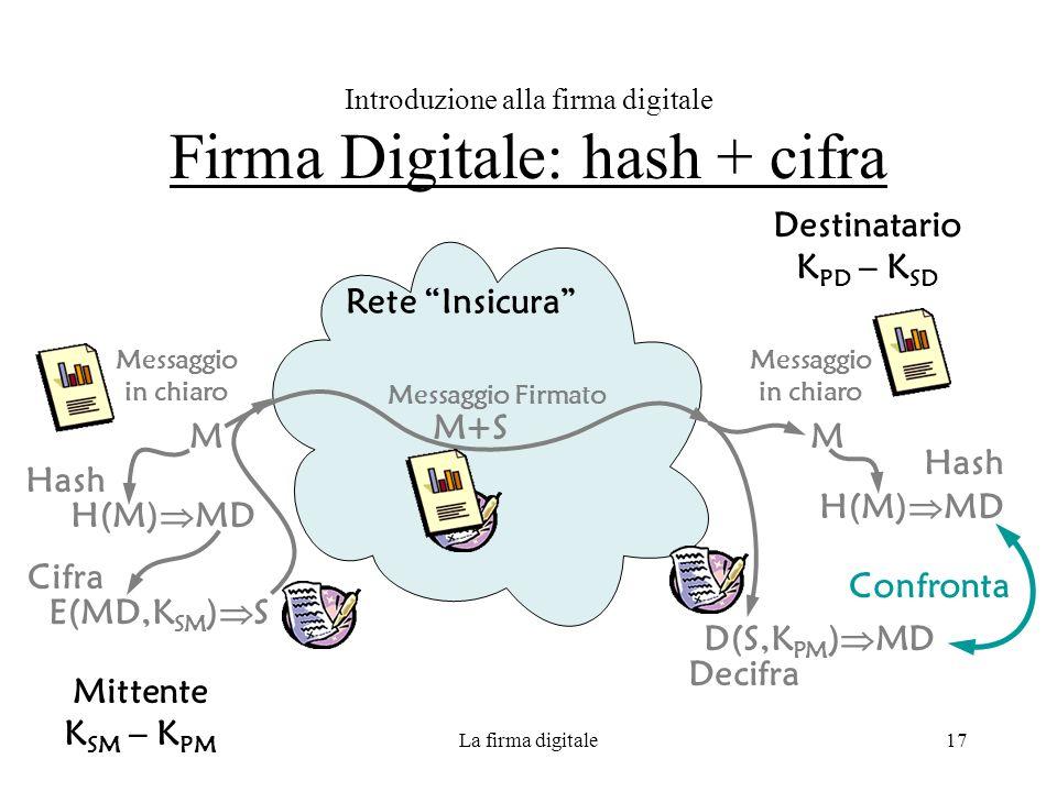 Introduzione alla firma digitale Firma Digitale: hash + cifra