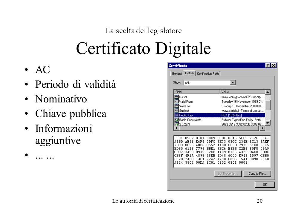La scelta del legislatore Certificato Digitale