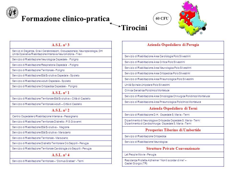Formazione clinico-pratica Tirocini