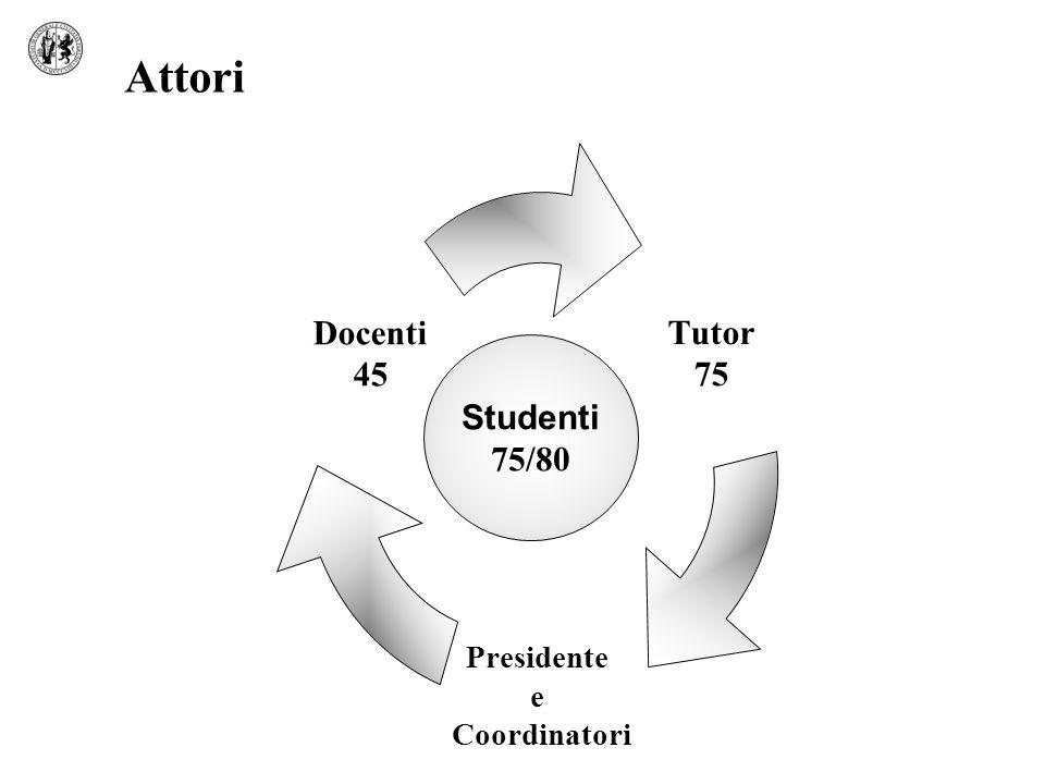 Attori Studenti 75/80