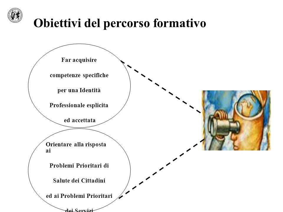 Obiettivi del percorso formativo