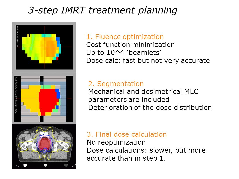 3-step IMRT treatment planning
