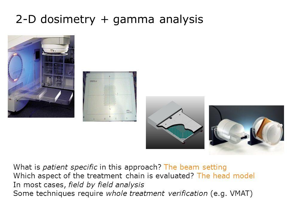 2-D dosimetry + gamma analysis