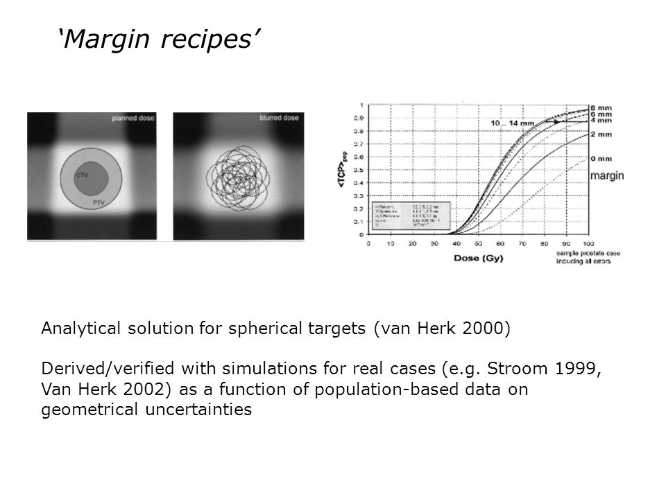 'Margin recipes' Analytical solution for spherical targets (van Herk 2000)