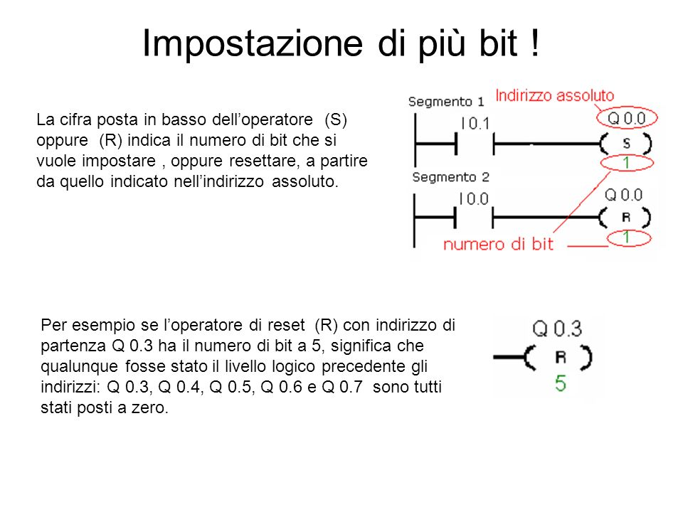 Impostazione di più bit !