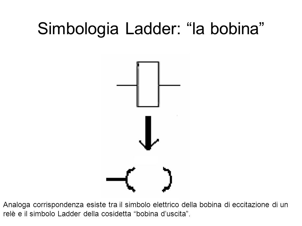 Simbologia Ladder: la bobina
