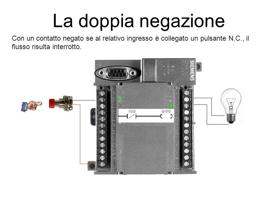 La doppia negazioneCon un contatto negato se al relativo ingresso è collegato un pulsante N.C., il flusso risulta interrotto.