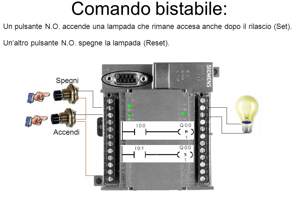 Comando bistabile: Un pulsante N.O. accende una lampada che rimane accesa anche dopo il rilascio (Set).