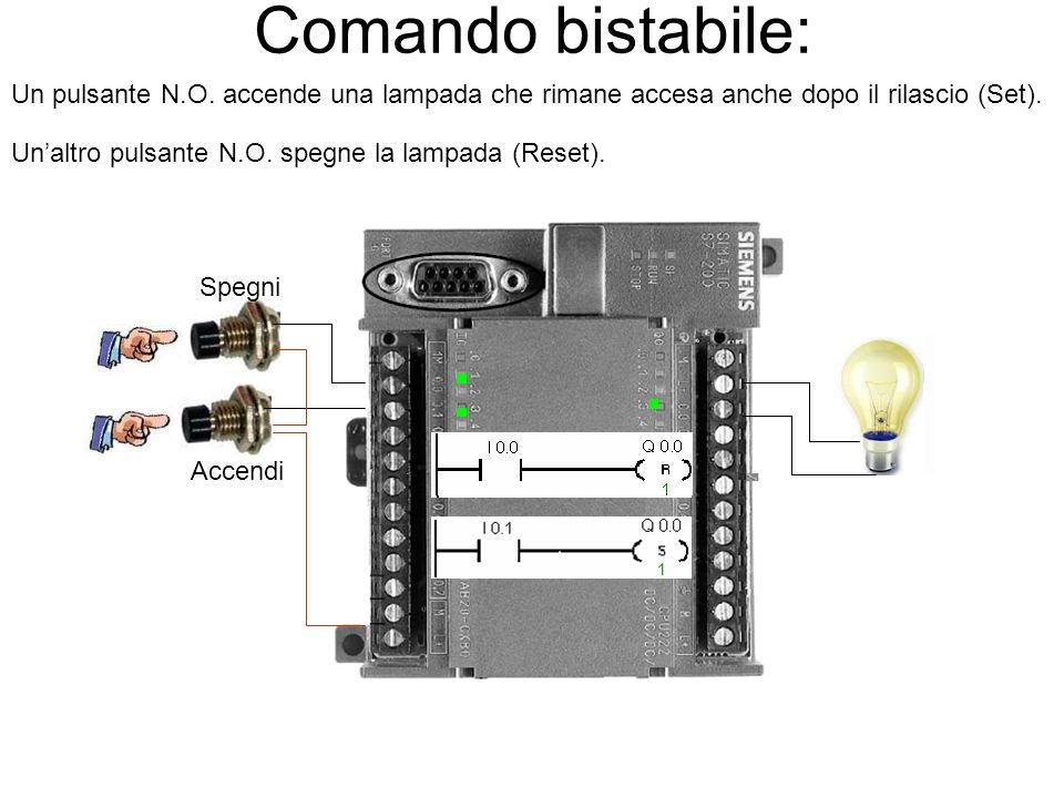 Comando bistabile: Un pulsante N.O. accende una lampada che rimane accesa anche dopo il rilascio (Set).