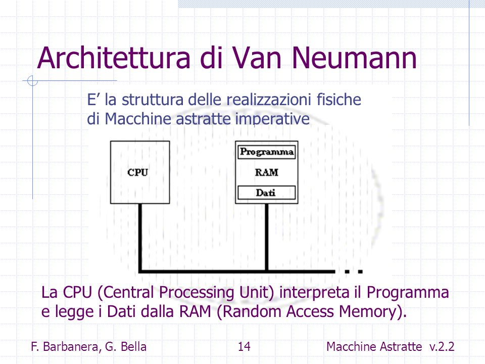 Architettura di Van Neumann