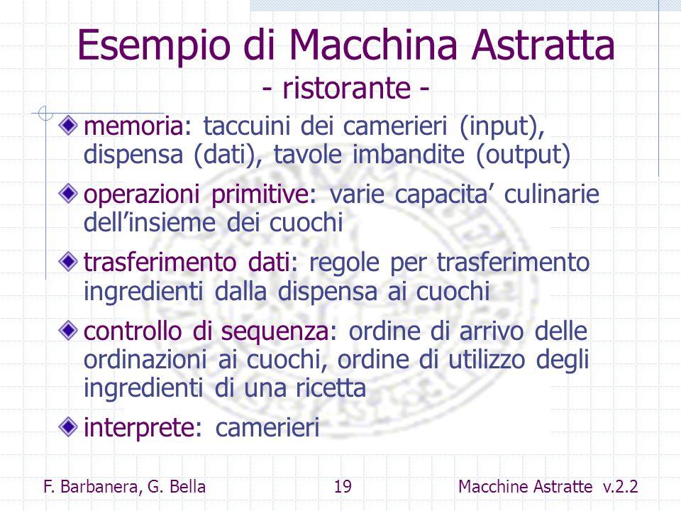 Esempio di Macchina Astratta - ristorante -