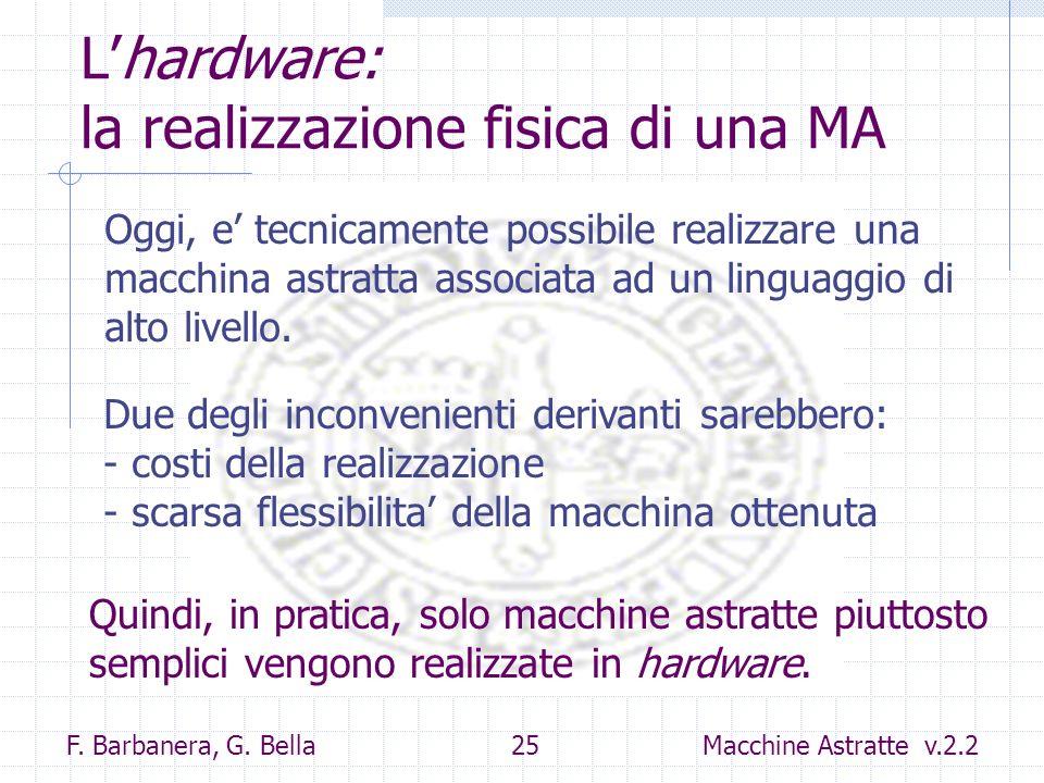 L'hardware: la realizzazione fisica di una MA