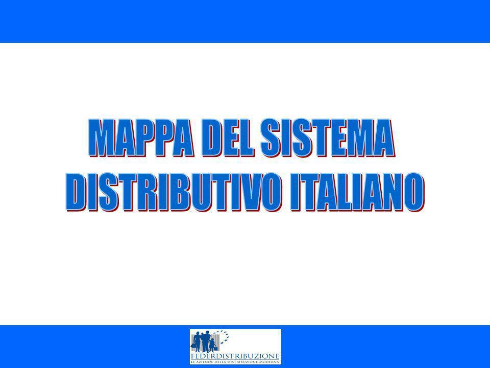 DISTRIBUTIVO ITALIANO