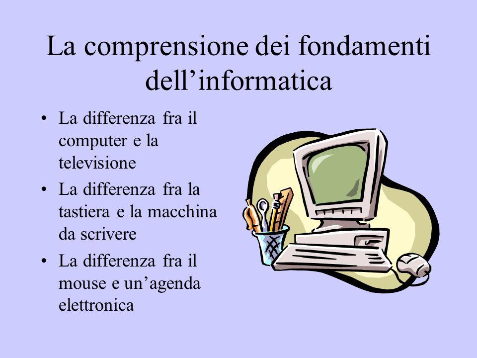 La comprensione dei fondamenti dell'informatica