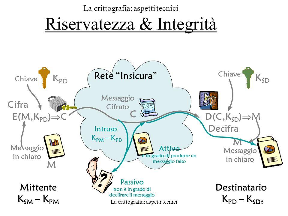 La crittografia: aspetti tecnici Riservatezza & Integrità