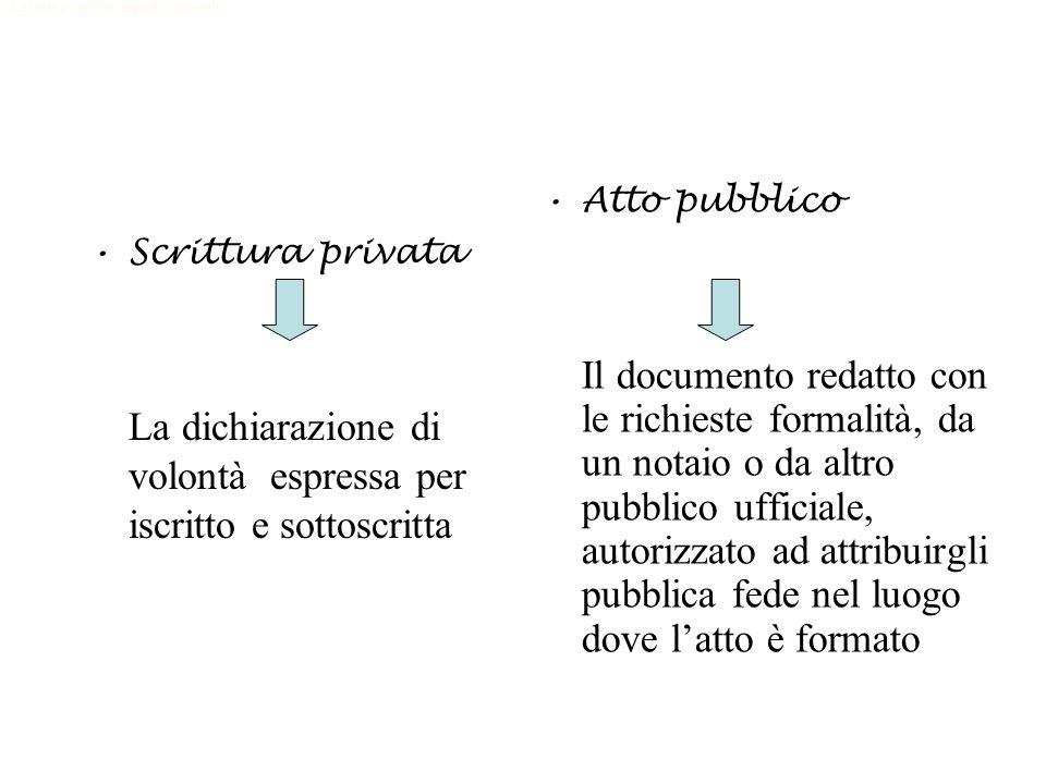 La dichiarazione di volontà espressa per iscritto e sottoscritta