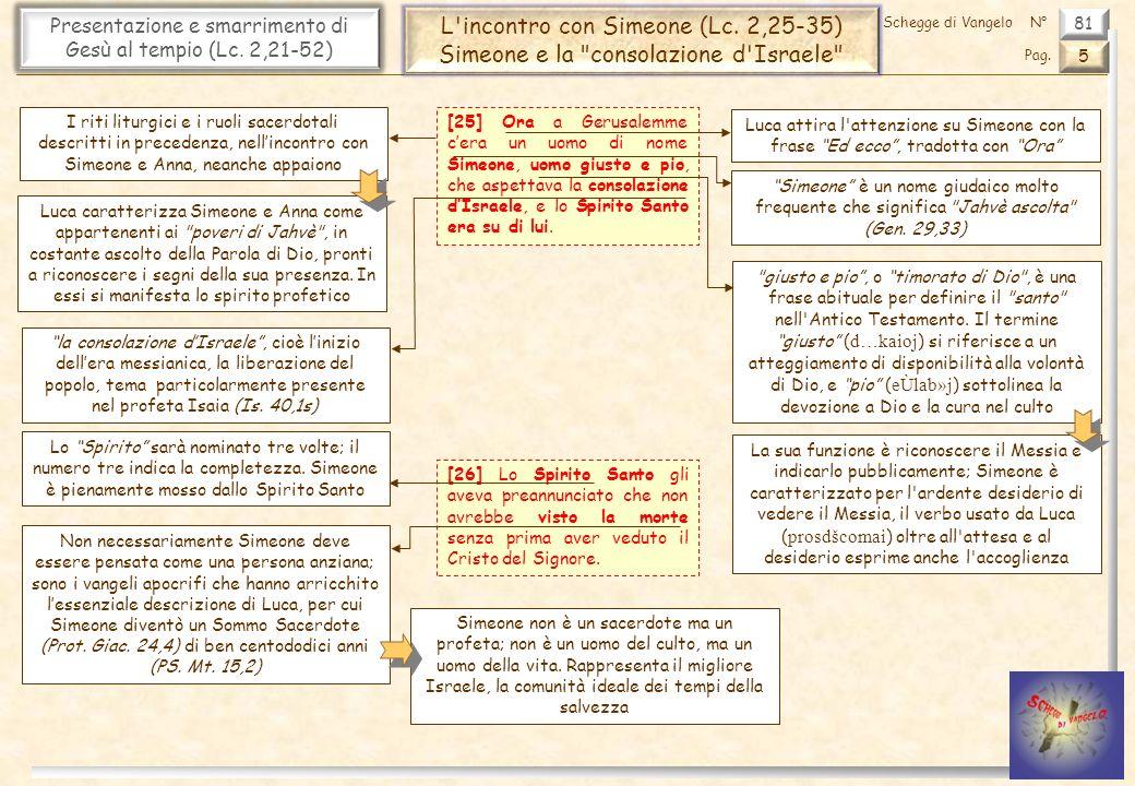 L incontro con Simeone (Lc. 2,25-35)