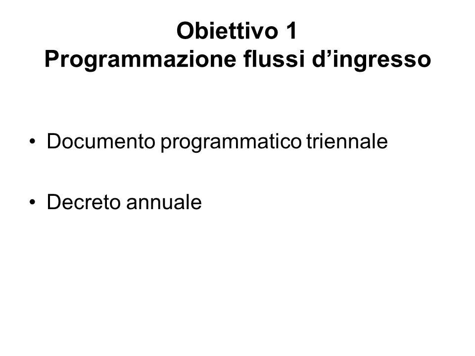 Obiettivo 1 Programmazione flussi d'ingresso
