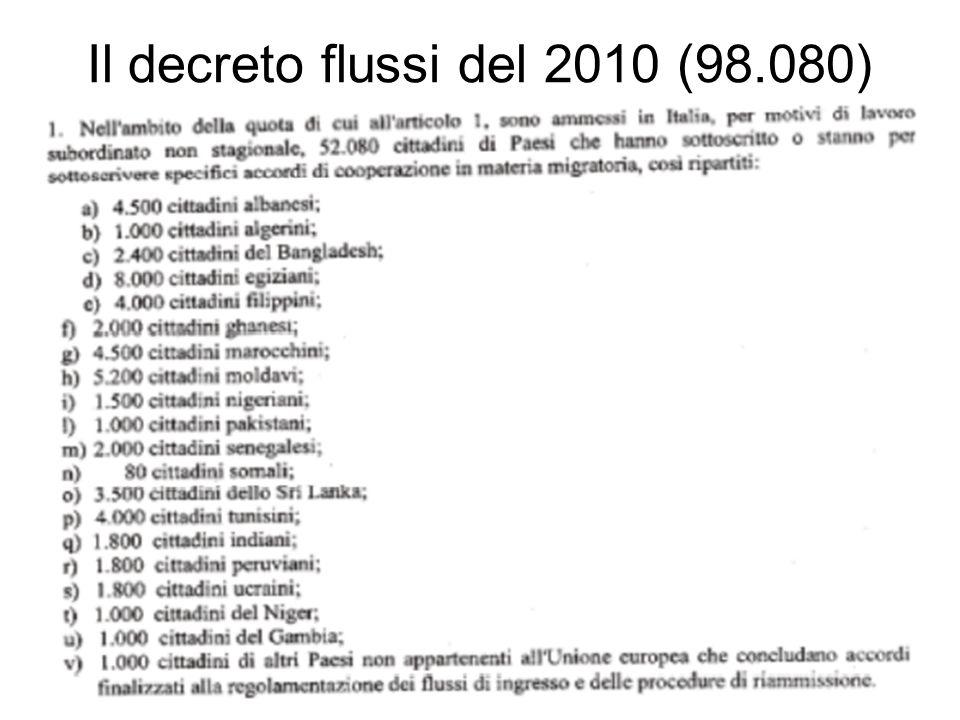 Il decreto flussi del 2010 (98.080)
