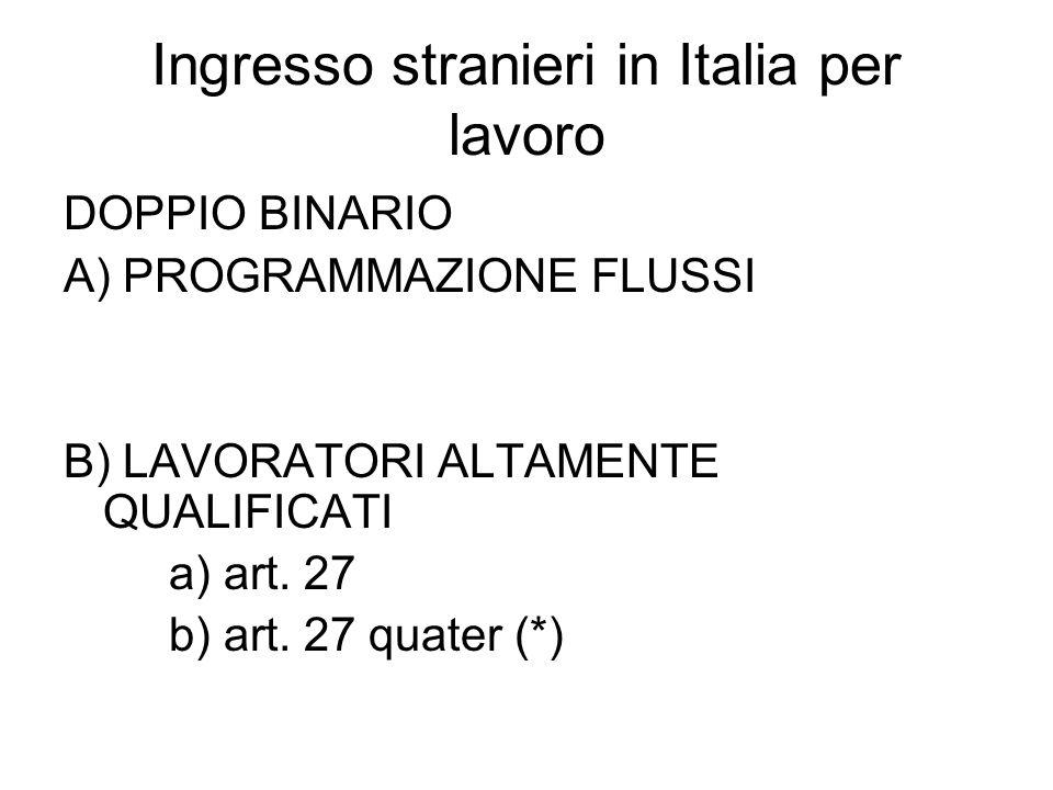 Ingresso stranieri in Italia per lavoro