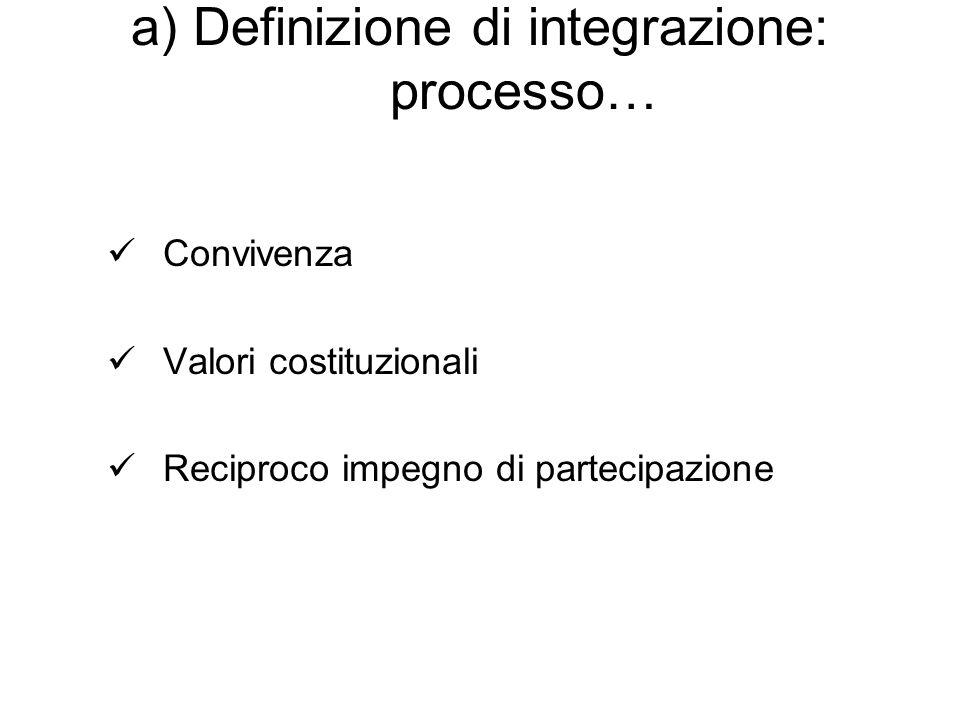 a) Definizione di integrazione: processo…