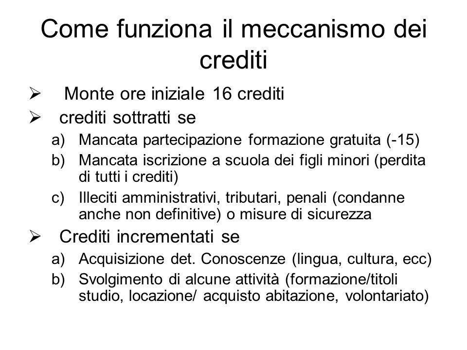 Come funziona il meccanismo dei crediti