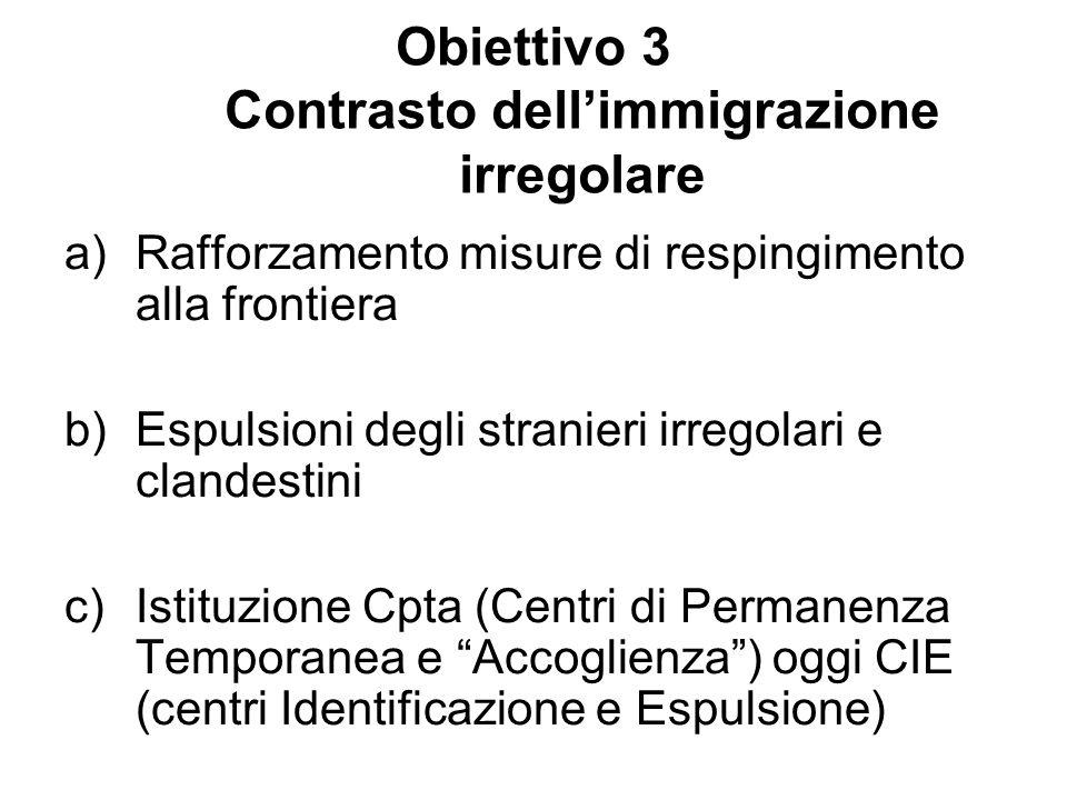 Obiettivo 3 Contrasto dell'immigrazione irregolare