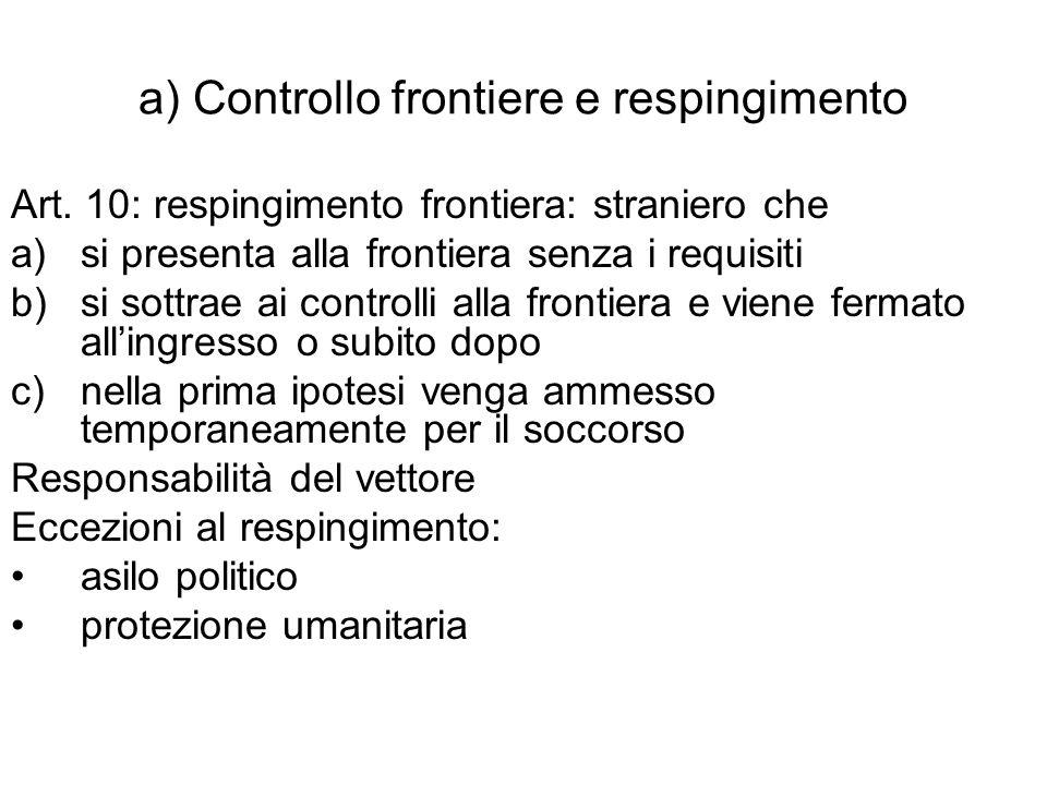 a) Controllo frontiere e respingimento