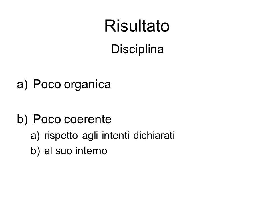 Risultato Disciplina Poco organica Poco coerente